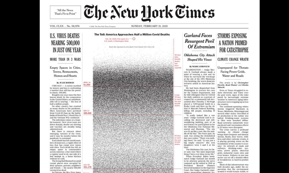 अमेरिकामा भाइरसबाट मृत्यु हुनेको संख्या ५ लाख, न्यूयोर्क टाइम्सद्वारा श्रद्धाञ्जलीस्वरुप प्रथम पृष्ठमा पाँच लाख थोप्ला