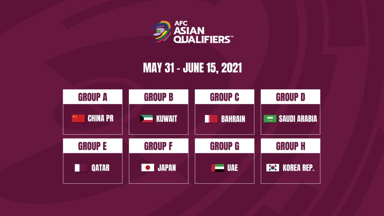 नेपालले विश्व कप छनोटका सबै खेल कुवेतमा खेल्ने