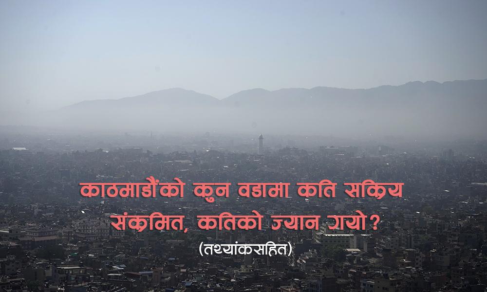 काठमाडौंका कुन वडामा कति सक्रिय संक्रमित, कतिको ज्यान गयो ? (तथ्यांकसहित)