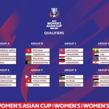 एएफसी महिला एसियन कपको छनोटमा नेपालले फिलिपिन्स र हङकङसँग खेल्ने