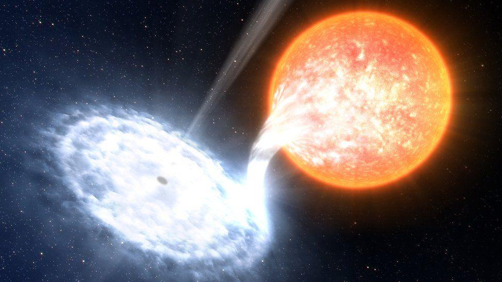 मिल्की-वे सौर्यमण्डल बाहिर पनि ग्रहको अस्तित्व फेला